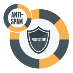 Anti spam diensten bij IC Hosting